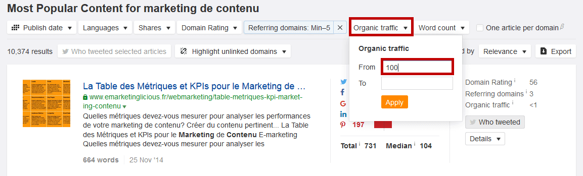 content marketing recherche